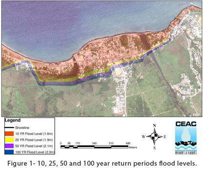 flood-levels-annotto
