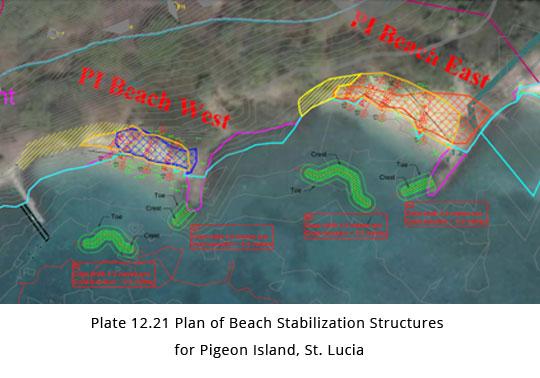pigeon-island6